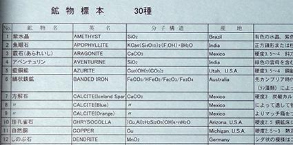 鉱物標本30種